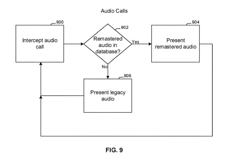 nueva-patente-de-sony-desata-especulaciones-sobre1-retrocompatibilidad-en-ps5-frikigamers.com