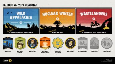 Fallout76_RoadMap_frikigamers.com.jpg