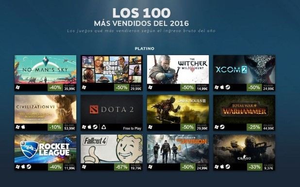 Steam-2016-frikigamers.com