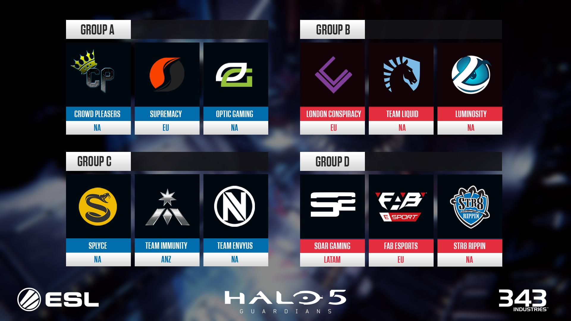 Halo-World-Championship-2017-equipos-frikigamers.com