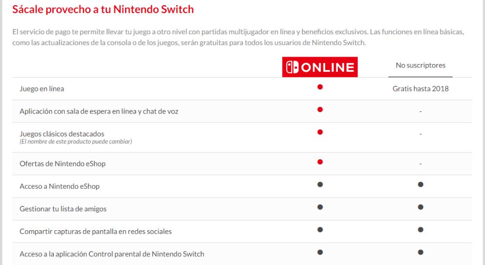 precios-servicio-linea-nintendo-switch-costara-19-99-usd-anuales-no-llegara-2018-frikigamers.com-frikigamers.com
